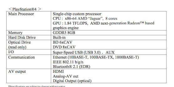 характеристики Sony PlayStation4